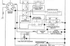 b s vanguard wiring diagram wiring diagram