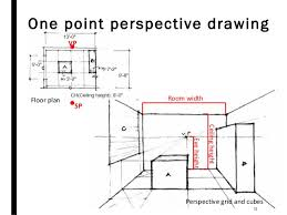 How To Sketch A Floor Plan One Point Perspective Drawing 12 638 Jpg Cb U003d1468254617
