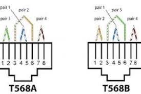 t568b socket wiring diagram wiring diagram