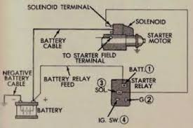mopar starter wiring diagram mopar wiring diagrams