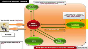 awesome mvc architecture best home design photo and mvc