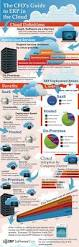 8 best erp infographics images on pinterest infographics