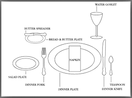 set table to dinner of correct table setting proper table set up correct table