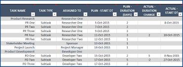 Monthly Gantt Chart Excel Template Gantt Chart Maker Excel Template