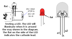 surface mount leds