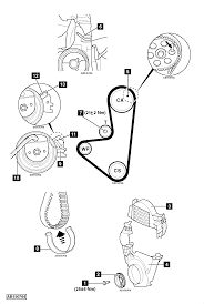 to replace timing belt on citroen c3 1 1 2009