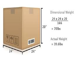 What Is Blind Shipping Order Fulfillment The Ultimate Guide To Fulfilling And Shipping