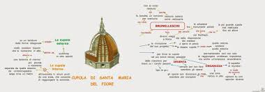 cupola santa fiore brunelleschi paradiso delle mappe brunelleschi cupola di santa fiore