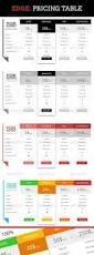 the 25 best css table ideas on pinterest css showing get