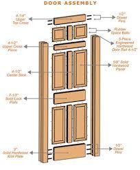 Interior Door Width Code by Door Specifications And Terms
