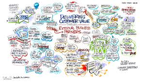 visual story of the shared services industry the clearing