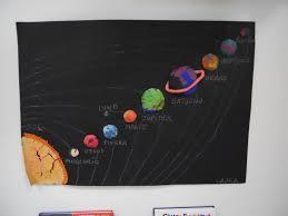 Mural De Los Planetas