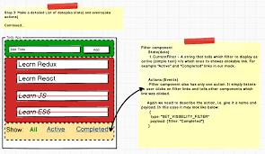 step by step guide to building react redux apps u2013 rajaraodv u2013 medium