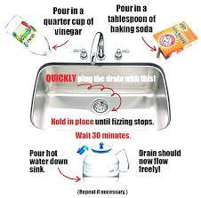 How Can I Unclog My Kitchen Sink Unclog Kitchen Drain Impressive Unclogging Kitchen Sink What Can I