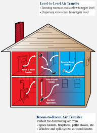 air duct assist fan breeze ultra register booster fan with remote