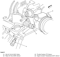 coolant temperature sensor location 2000 buick regal ls