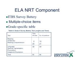 reading comprehension test ncae assessment guide english language arts math science and social