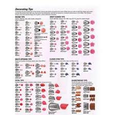 wilton piping tips chart google search cupcakes above and