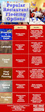 Floor And Decor Pompano Beach Fl 16 Best Flooring Infographics Images On Pinterest Infographics