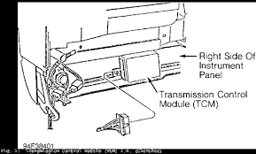1 11 auto trans diagnosis aw4 1984 1991 jeep cherokee