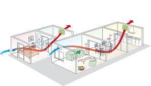 extracteur d air cuisine declaration location meublee 12 extracteur d air cuisine 2 poser
