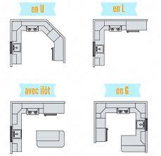 forme cuisine formes de cuisines type de rangement ergonomique selon l
