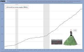 welcome to the valium era zero hedge