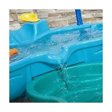 step2 spill splash seaway water table spill splash seaway water table