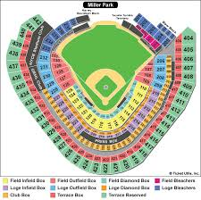 Chicago Cubs Seat Map by Ballpark Seating Charts Ballparks Of Baseball
