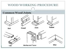 Encyclopedia Wood Joints Pdf by Different Woodworking Joints With Awesome Trend In Ireland