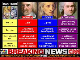 american gov