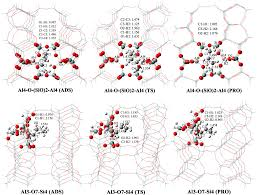 catalysts free full text the distribution and strength of