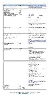 wedding planner cost wedding planner wedding planning checklist costs