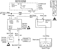 nema l14 30 wiring diagram nema l14 30 wiring diagram nema l14
