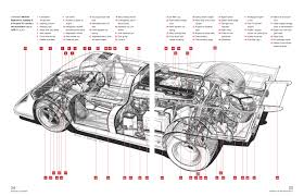porsche 917 art porsche 917 manual haynes publishing