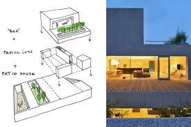 Patio House Plans Roof Terrace House Plans