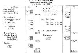 Consolidated Balance Sheet Template Chain Holding And Cross Holding Of Subsidiaries Company Accounts