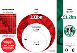 big business tax and the tories u2013 bella caledonia u2013 wordpress com