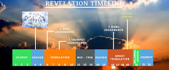 april 2014 u2013 the heavenly signs