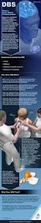 68 best mount sinai health infographics images on pinterest