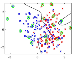 Pattern Classification Projects | image recognition projects and research topics mtech projects