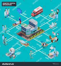 hospital isometric infographics layout nursing staff stock vector
