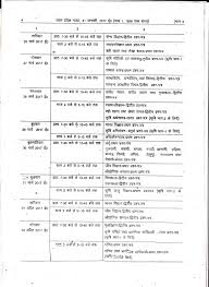 up board 12th time table 2018 download up intermediate date