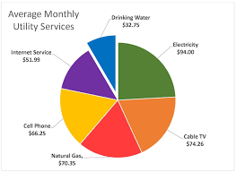 water rate information city of hillsboro or