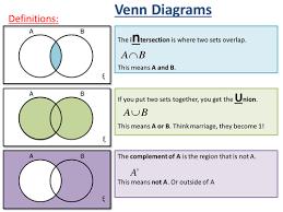 venn diagram worksheet lesson pptx maths statistics and data