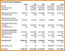 pro forma income statement template authorization letter pdf