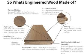 engineered wood malaysia more durable engineered wood veneers
