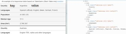 Bootstrap Table Width Responsive Data Tables A Comprehensive List Of Solutions U2014 Sitepoint