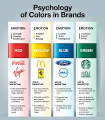 what do different colors mean ideas about psychology of color on pinterest colour and design