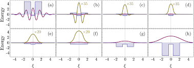superconductivity with excitons and polaritons review and extension